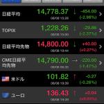 不定期株取引日記~その6~世界情勢にも目をむけよう。